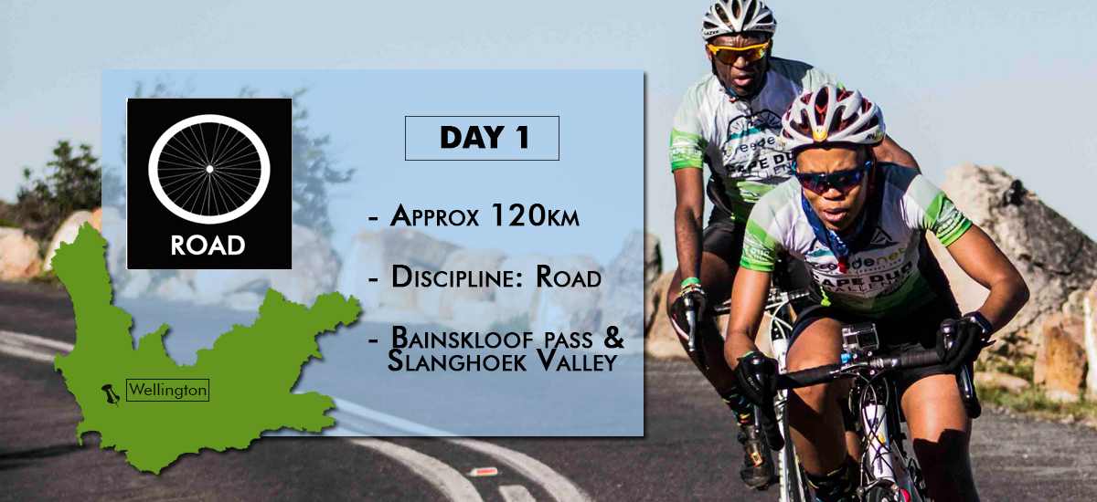 Overview of Day 1 Cape Duo