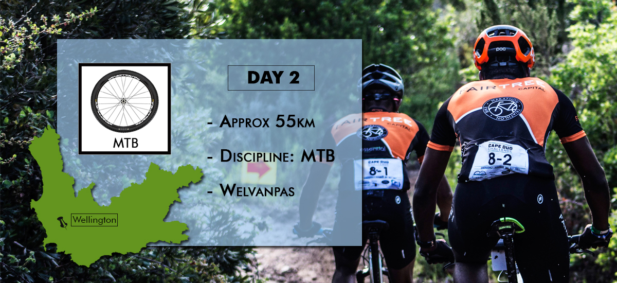 Cape Duo day 2 Stage 2 - Welvanpas